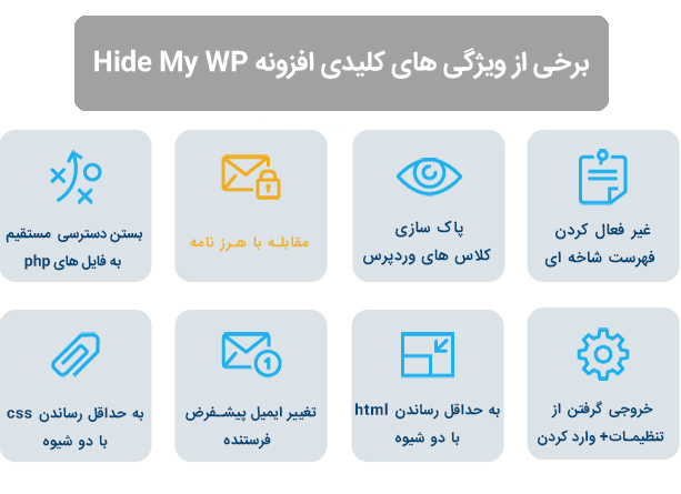 افزونه مخفی سازی وردپرس | Hide My WP